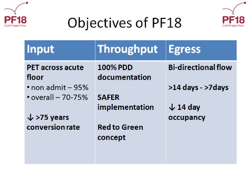 key objectives1 pf18