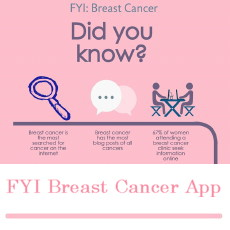 fyi breast cancer app1